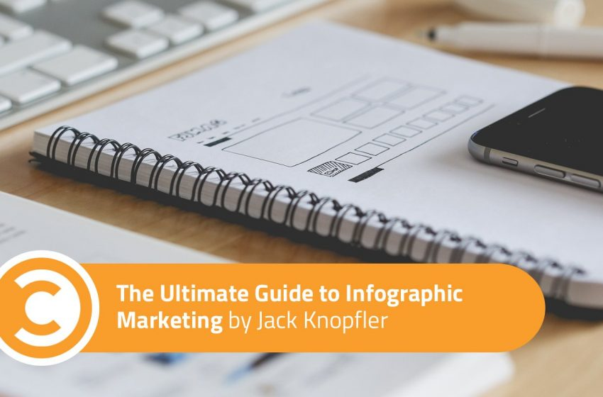 All About Infographic Marketing